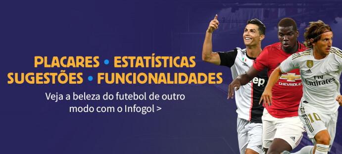 Tabela Da Temporada 2020 21 Da Brasileirao Serie A Posicoes Atuais Do Time Infogol