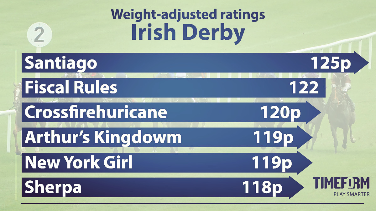 Irish coursing derby betting sheet definition of crypto currency exchange