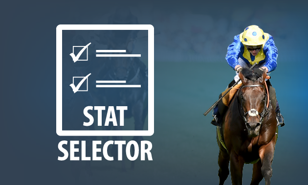 Stat Selector: Friday 31 July