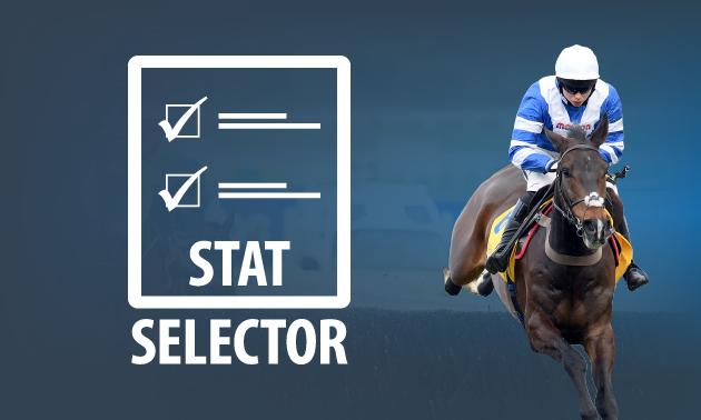 Stat Selector: Thursday 30 July