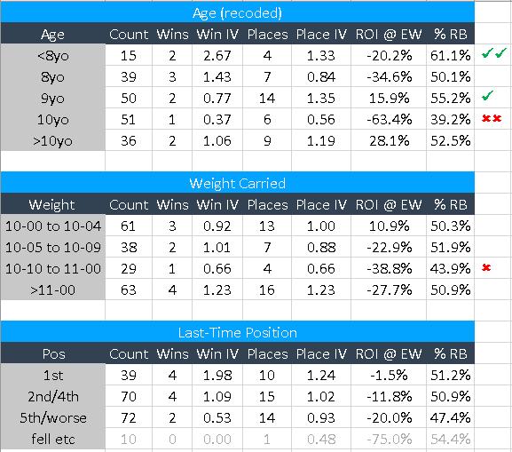 5 minimum deposit betting trends villarreal vs athletic bilbao betting expert football